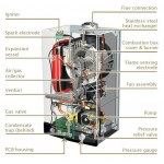 Potterton Gold 33he condensing combi boiler + Flue + Clock